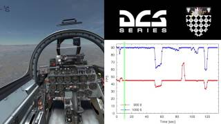 DCS 1.5/2.0 VR Performance Comparison: GTX 980 ti vs. 1080 ti