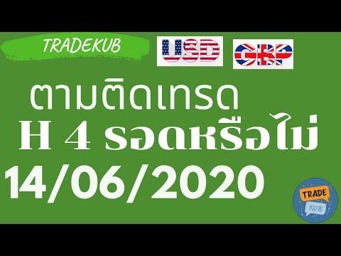 อัพเดทเทรด Forex H4 ประจำวันที่  14/06/2020 || Forex trade kub
