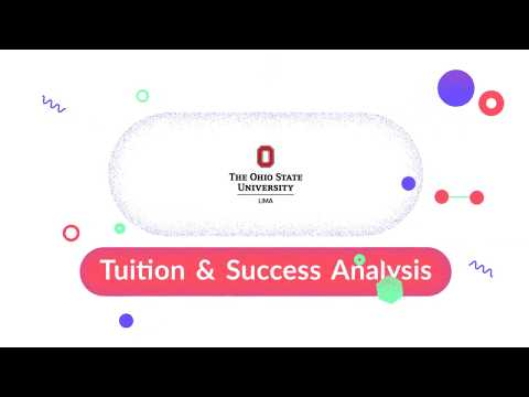 Ohio State University Lima Campus Tuition, Admissions, News & more