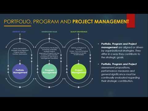 Curtain Raiser - CII OMC Series on Programme Management Professional