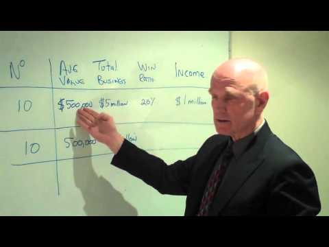 Real Value of Your Tender Success Rate - by Maurice Downing