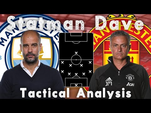 MANCHESTER UNITED 1-2 MANCHESTER CITY | TACTICAL ANALYSIS