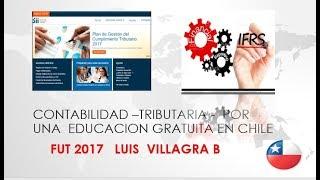 Ifrspyme  Repaso Determinacion RLI  2016 At 2017 a Resultado Ifrs
