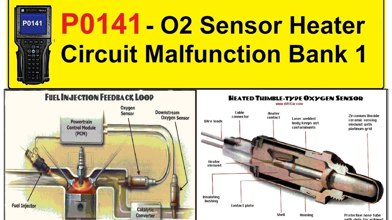 p0141 o2 sensor heater circuit malfunction bank 1 sensor 2 [ 1280 x 720 Pixel ]