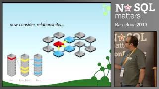 Introduction to Graph Databases by Stefan Armbuster