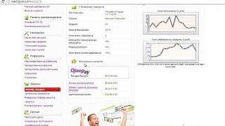 самые прибыльные сайты для заработка без вложений