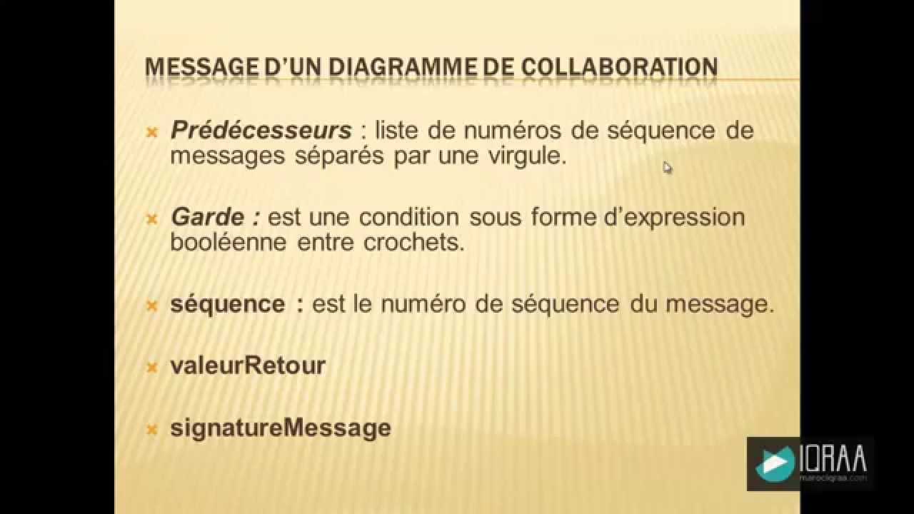 Diagramme de collaboration - YouTube