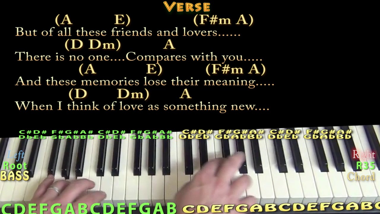 In My Life (The Beatles) Piano Cover Lesson with Chords/Lyrics