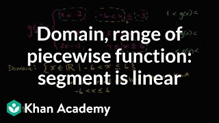 Domain And Range For Piecewise Linear Function
