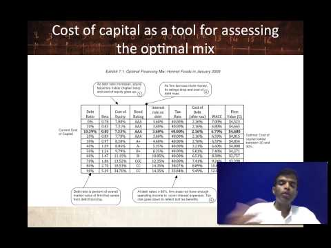 Session 15: Value Investing - The Activists