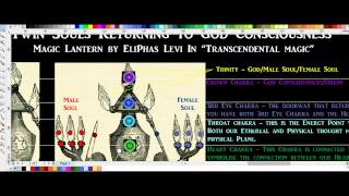 Decoding Alchemy & Hermetic Symbolism #2 - Transcendental Magic: Eliphas Levi: Part 2