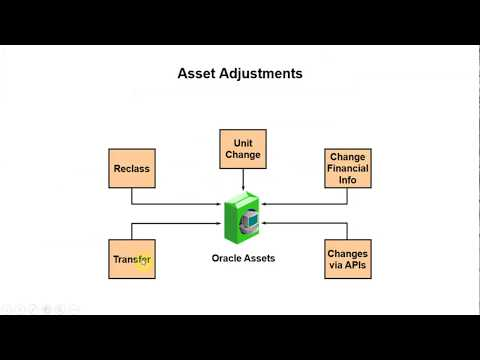 Oracle EBS Asset Adjustments - YouTube
