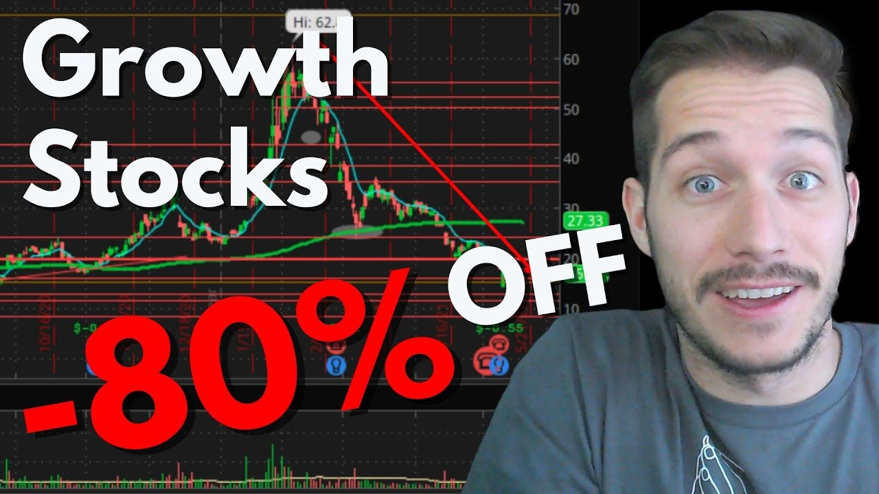 Download ADXS, LPTH, MOST Top Gainers (LIVE Day Trading) & MASSIVE Market Bounce Incoming?