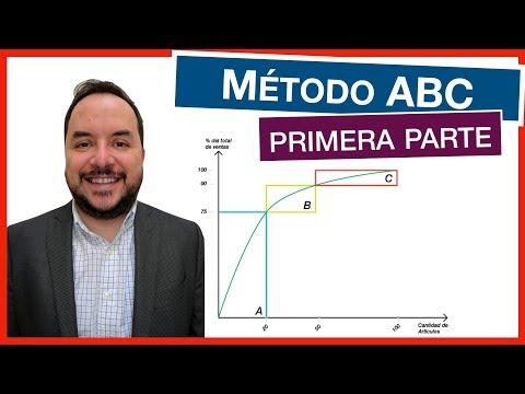 ¡TOMA EL CONTROL DE TU NEGOCIO! from YouTube · Duration:  33 seconds