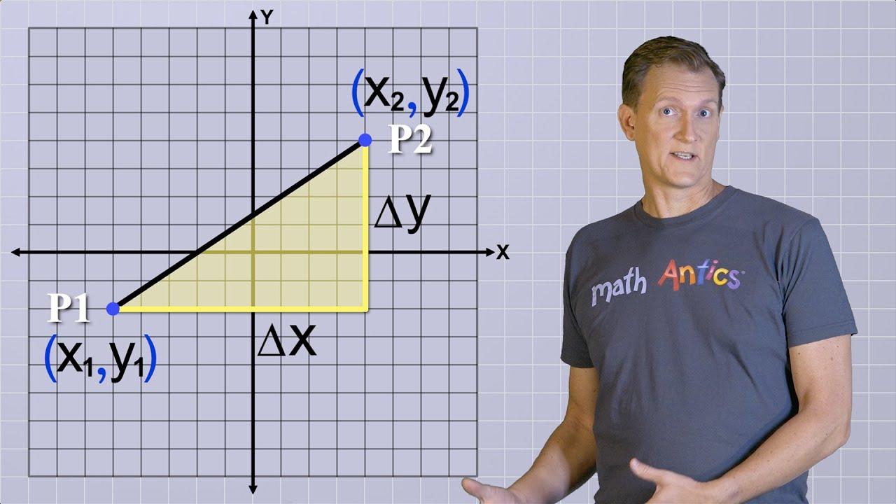 Download Algebra Basics: Slope And Distance - Math Antics