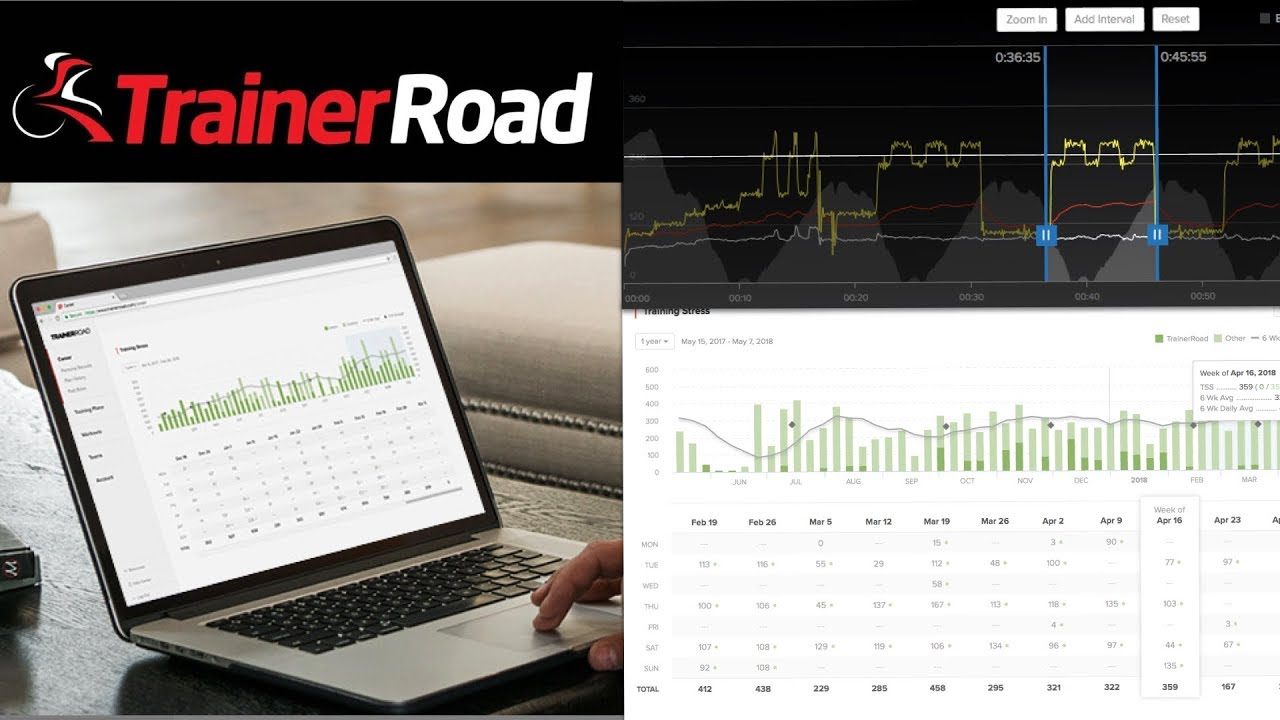 A Look at TrainerRoad Performance Analytics - YouTube