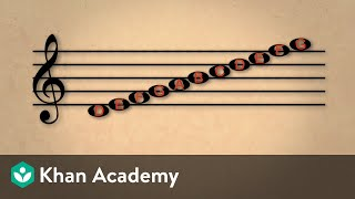 Lesson 1: Staff, names of notes, treble clef | Music basics | Music | Khan Academy