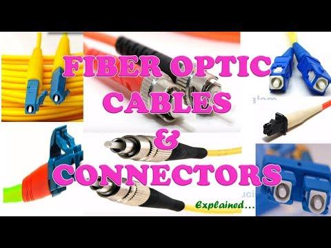 FIBER OPTIC CABLES & CONNECTORS  Explained...