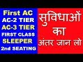Indian Train Seats All Types - 1st AC, AC 2 Tier, AC 3 Tier And First Class, Sleeper, Different