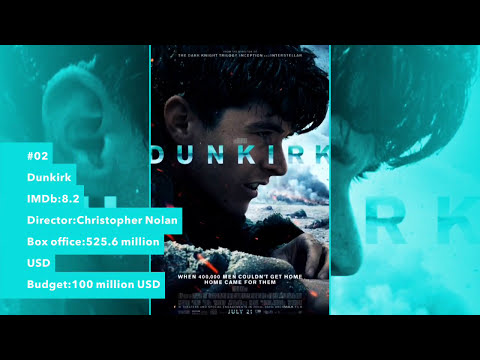 Top 10 Blockbuster Hollywood Movies of 2017