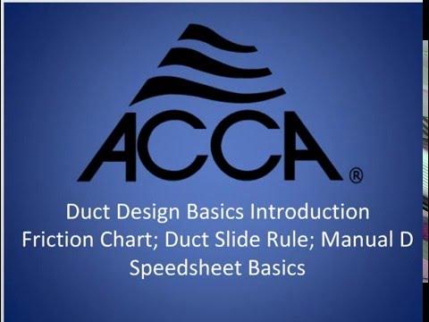 Duct Design Basics Introduction