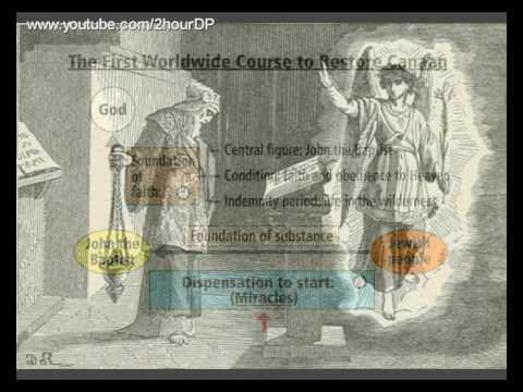 DIVINE PRINCIPLE - 11 - Jesus in the Providence of Restoration