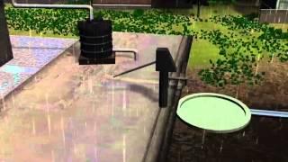 La ciencia - medio Ambiente - ¿Qué es la Cosecha de agua de Lluvia - Hindi