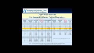 flowmeter com mercial by Mass Flow Measurements Of Liquids Pune  YouTube 86