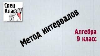 Метод интервалов решения неравенств- bezbotvy