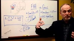 What is the difference between a Conventional and a FHA 203K loan