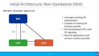 Intermediate: 5G Network Architecture Options
