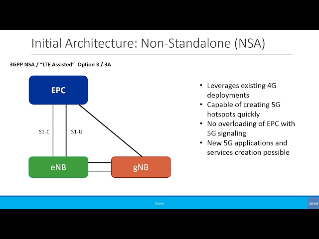 5G Dual Connectivity, Webinar and Architecture Overview