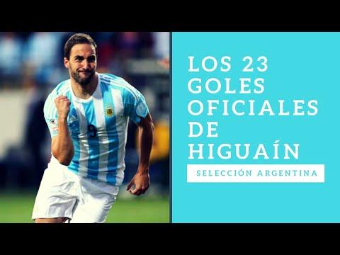 Los 23 Goles de Gonzalo Higuaín en la Selección Argentina (Partidos Oficiales)