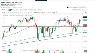 S&P 500 Technical Analysis for October 17, 2019 by FXEmpire