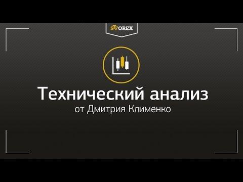 Технический анализ от Дмитрия Клименко на 06.04.2016
