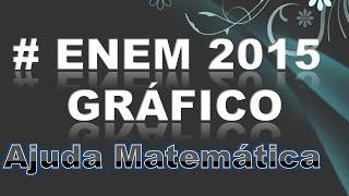 ENEM 2015 MATEMÁTICA - Questão 137 (Gabarito Cinza)