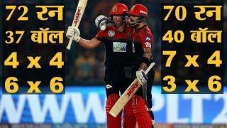 IPL 2018   Match 45   RCB v DD   Rishabh Pant पर भारी पड़ी Virat Kohli और De Villiers की पारी
