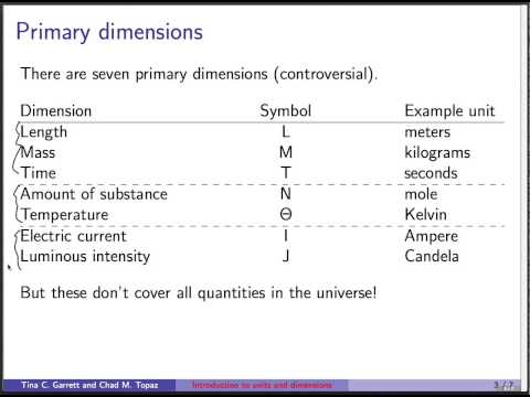 Introduction to Units and Dimensions