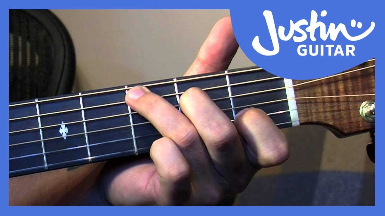 Happy Birthday Guitar Lesson Fingerstyle Easy Folk Guitar Songs