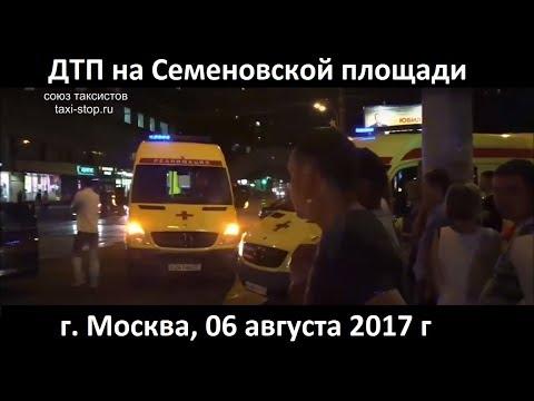Сбербанк Директ