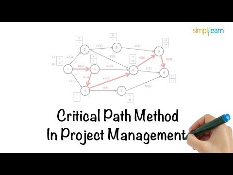 Everything You Need To Know About CPM: The Critical Path Method