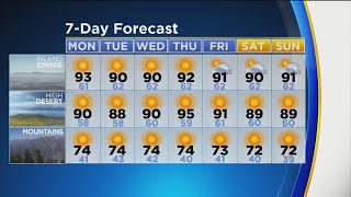 Garth Kemp's Weather Forecast (Sept. 16)
