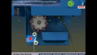 Скиммер для нефтепродуктов Skimmer Abanaki Oil Viper(Скиммер нефтесборщик Abanaki Oil Viper - трубчатый скиммер нефтепродуктов для удаления плавающего на поверхности..., 2013-06-13T10:25:07.000Z)