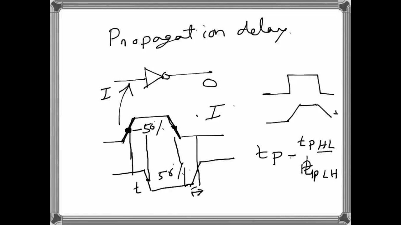 digital electronics  propagation delay  fan out