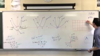 Modifications of x² (2 of 2: Parabolas through the Origin)