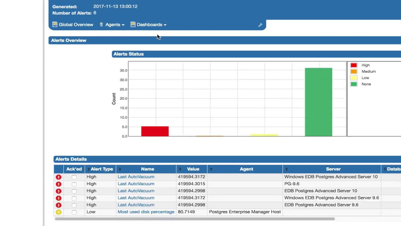 New Feature in PEM 7 1 — How to Show/Hide Acknowledged Alerts on Alert  Dashboard