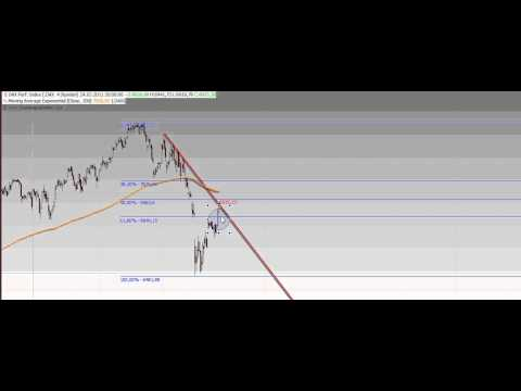 Dax Daily 24.03.2011