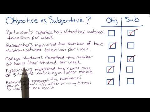 Objective vs subjective measures - Intro to Psychology