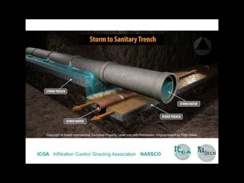 WEBINAR: Engineers Turn To Injection Grouting to Stop Sewer Infiltration