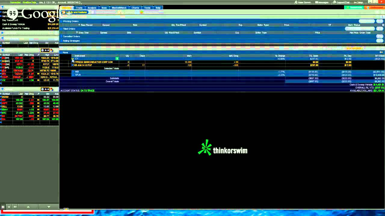 6 3 2014 Review of thinkorswim Account and Selling Cash Secured Puts